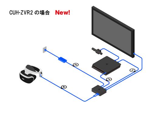 new PSVR (3).png