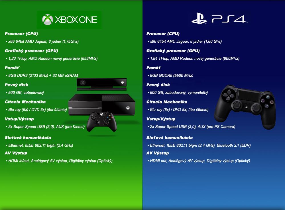 PS4 vs Xbox spec.jpg
